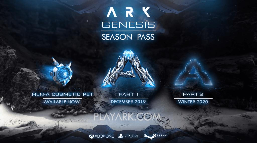 ark genesis 2019
