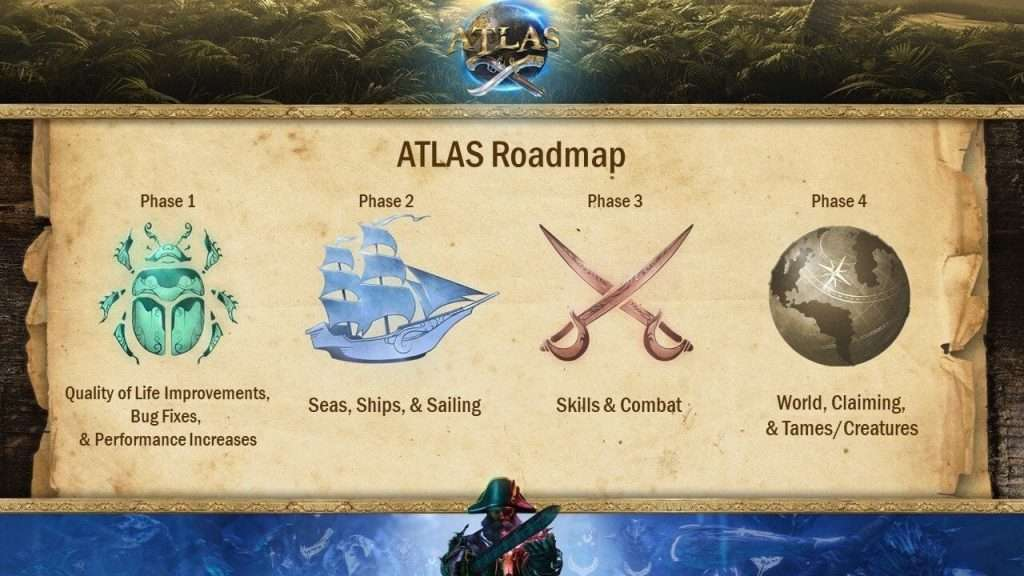 Atlas game roadmap